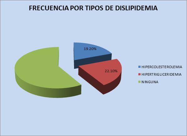 estadísticas de diabetes t2